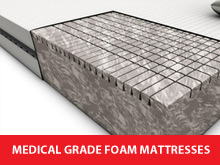 Medical Grade Foam Mattresses